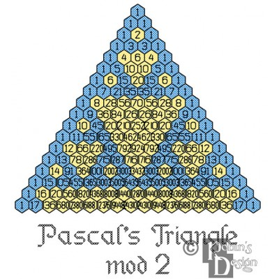 Pascal's Triangle Mod 2 Cross Stitch Pattern PDF