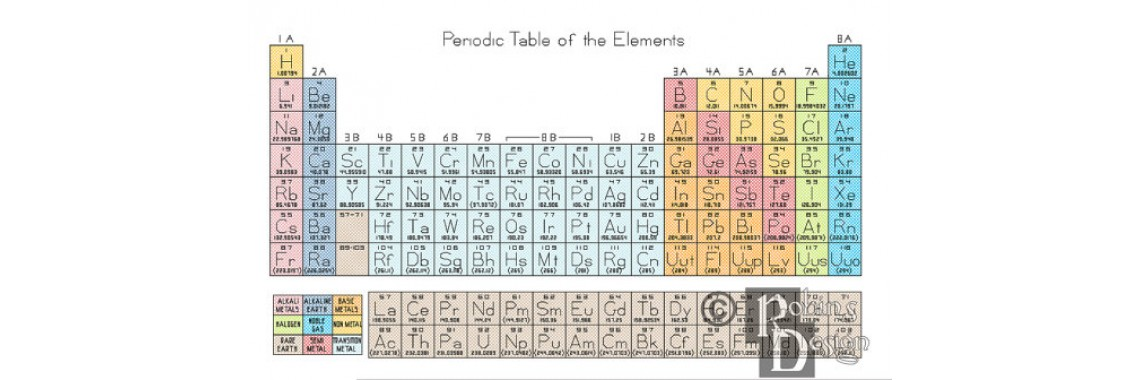 Periodic Table of Elements Cross Stitch Pattern